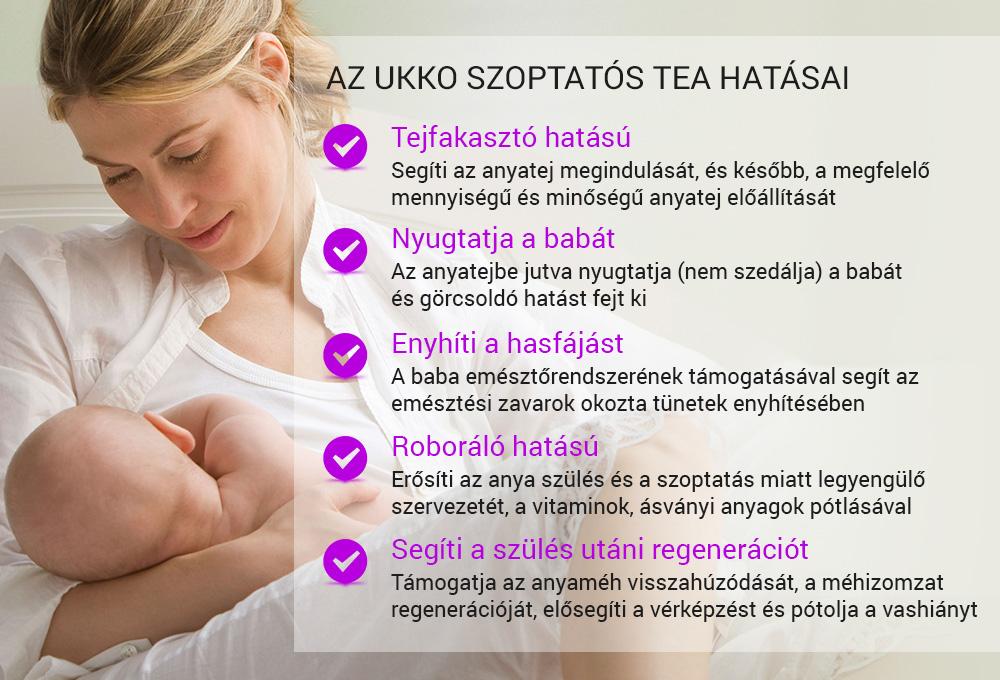 Tejfakasztó teák szoptatós kismamáknak | mapszie.hu